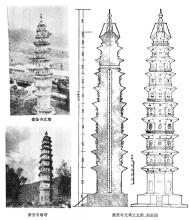 崇圣寺北塔之立面、剖面图
