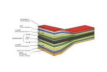 铝锌(镀锌)合金钢板为基本材料
