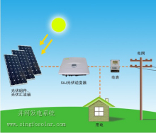 光伏发电体系