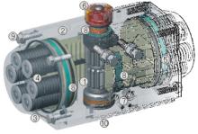 DR/SC新式齿轮齿条式气动履行器
