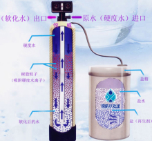 软化水设备工作流程示意图