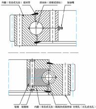 回转支承的基本结构