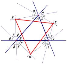 在三角形外贴近于三边的外角三等分线两两相交三个交点是正三角形的