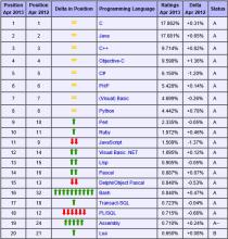 2013年4月份榜单