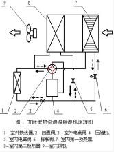 系统原理与结构