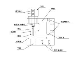 由制袋机电脑给出信号传输到电磁阀再工作的气动模具.图片