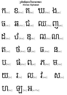 下图是高棉文字母表.图片