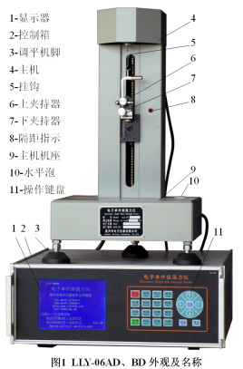 电子单纤维强力仪夹持试样的方式分手动夹持和气动夹持,手动夹持方式图片