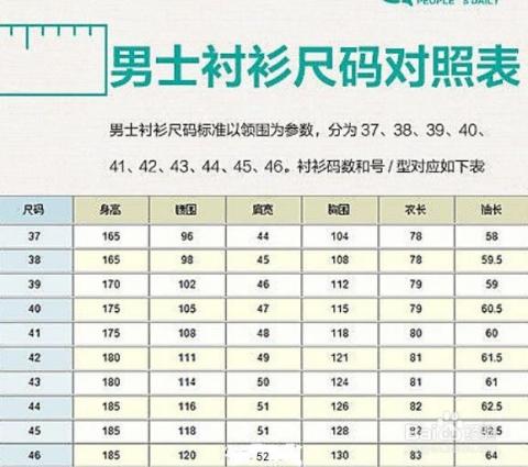 男式衬衫尺码�y�i�(j_男士衬衫尺码对照表