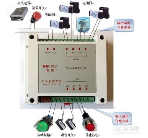 多轴轴仪表机床控制器 表格设置汉字显示图片