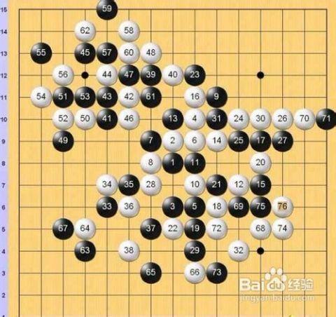 怎样下五子棋以及五子棋的基本规则图片