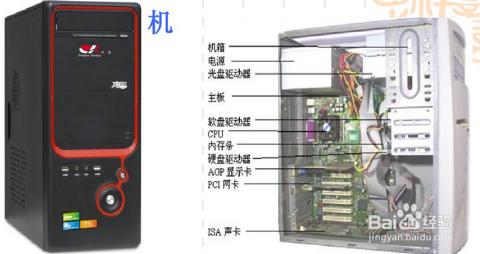 可根据消费者需求自行组装配置等,现在由小北教教大家认识台式电脑.图片