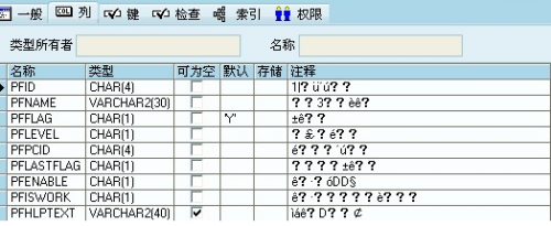 win7_oracle11g_64位连接32位PLSQL_Developer