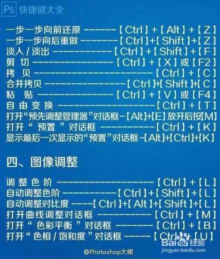 工具箱 2 文件操作 编辑操作 3 图像调整 4 图层操作 5 图形混合模式图片