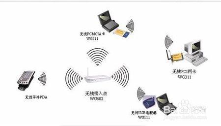 无线信号影响因素