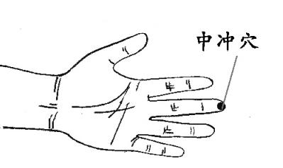 中冲穴属于手厥阴心包经穴,中冲穴位于人体手中指末节尖端中央.图片