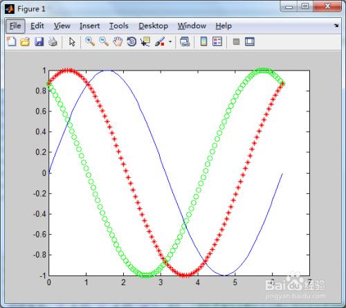 matlab中绘制函数不同多条和线型的曲线颜色包头影响力广告设计图片