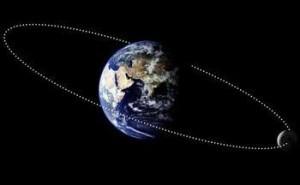 月球围着地球转怎么转