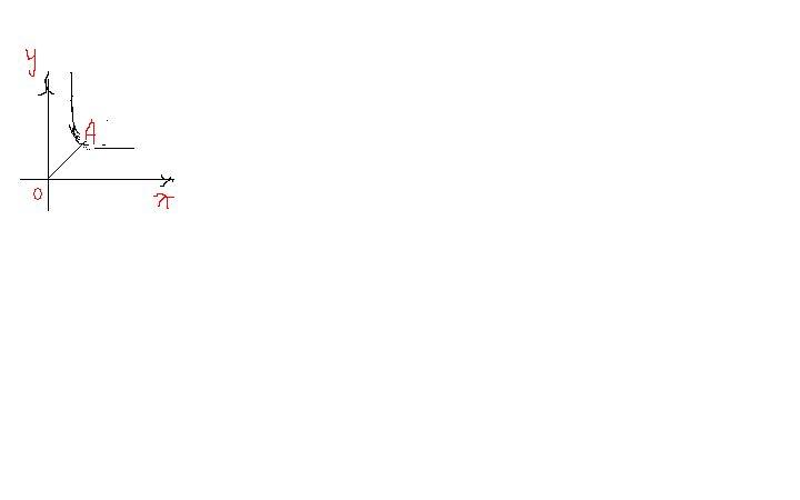 男生头�y��/k�aY�_28 2012-06-25 如图,正比例函数y=1/2x的函数图象与反比例函数y=k/x.