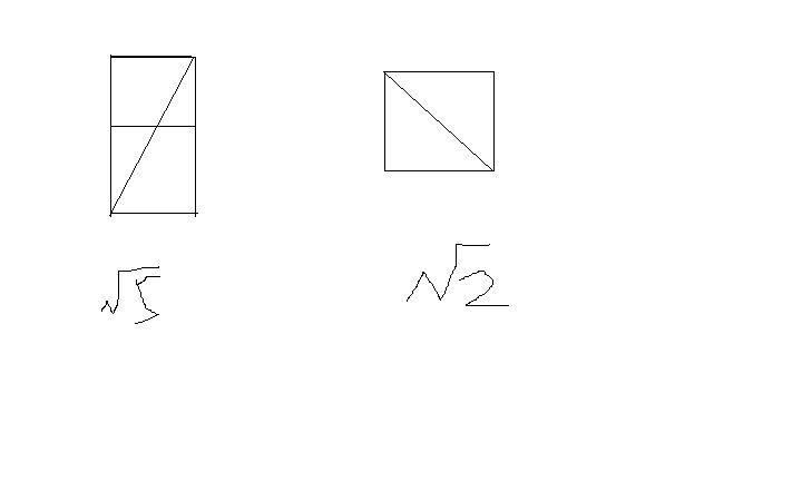 如何在4*4的方格纸中表示根号5和根号2的正方形面积?图片图片