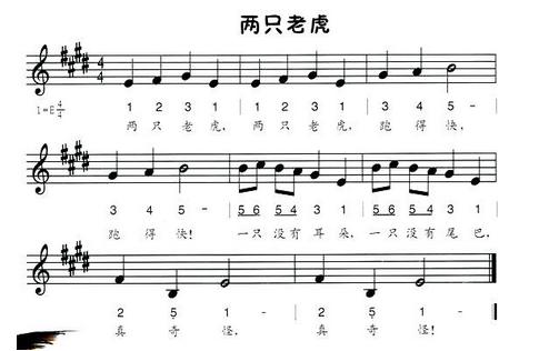 电子琴两只老虎简谱12345是什么意思图片