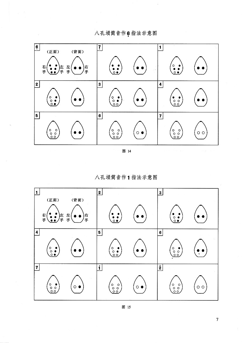 九孔埙的指法图片