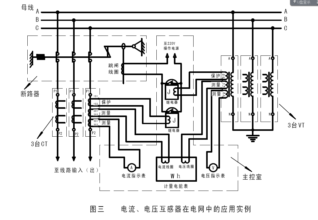不知道你要的是什么接线图,这个是电压,电流互感器在电力系统中的典型图片