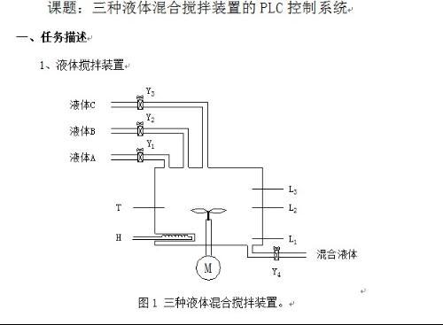 y1,y2,y3,y4为四个电磁阀,分别送入液体a,b,c和放出混合液体.图片