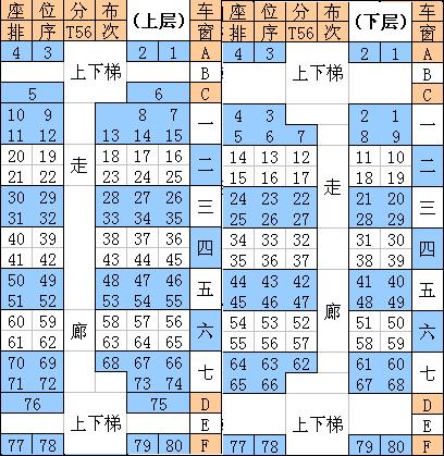 k火车座位号分布图