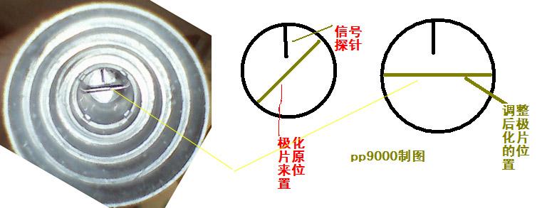 中九高频头极化片_把高频头前面的塑料盖拿下了(可能要用电吹风) 把极化片(一个