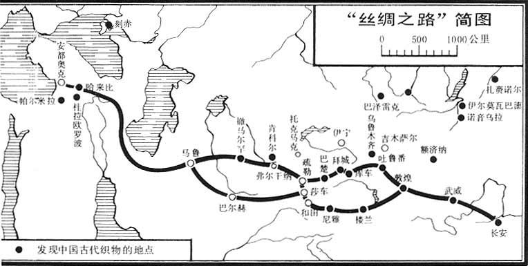 丝绸之路经历哪些国家图片