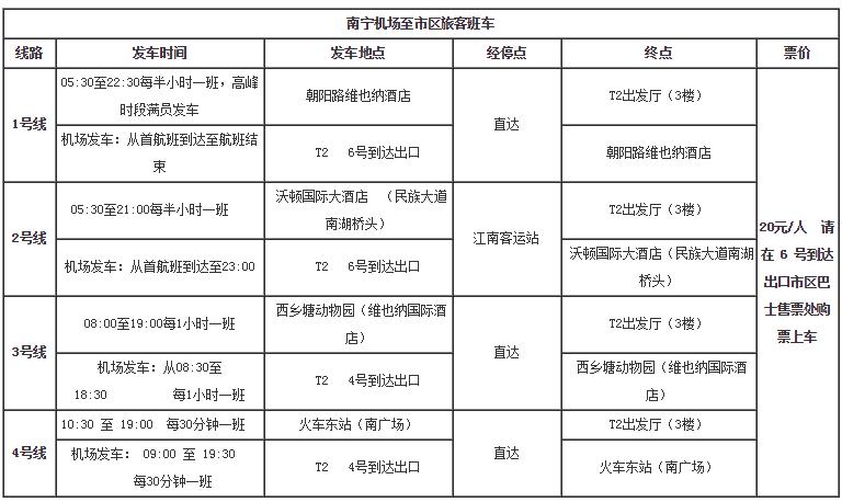 吴圩机场大巴时刻表