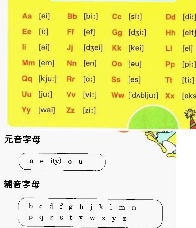 二十六个英文字母表像什么 119 2008-09-16 26个英语字母表格 180图片