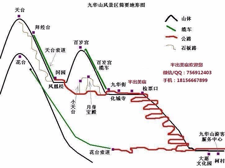 九华山有什么景点