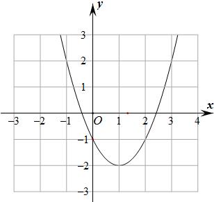 二次函数图像求近似解
