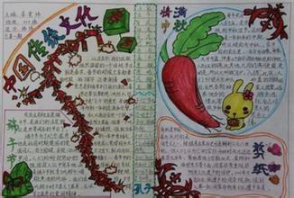 中国古代史知识框架的手抄报