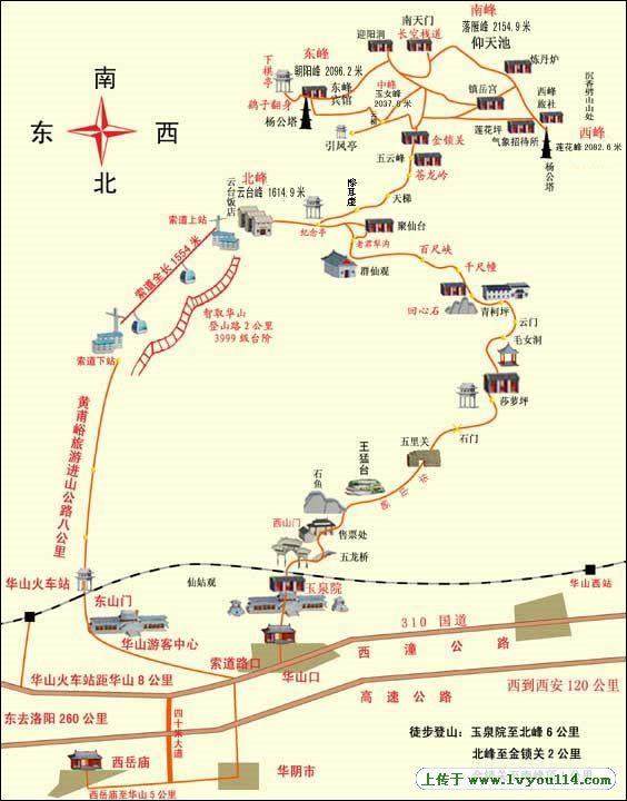 华山旅游景点路线图