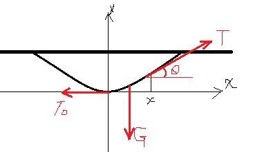 线密度乘以g