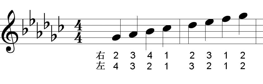 数字的那种  降g大调音阶谱子  十级降b大调音阶指法  f小调两个八度图片