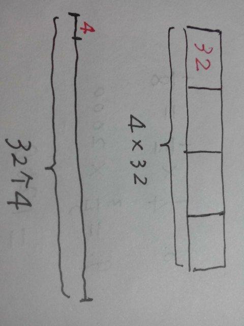 4x3=12表示什么意思