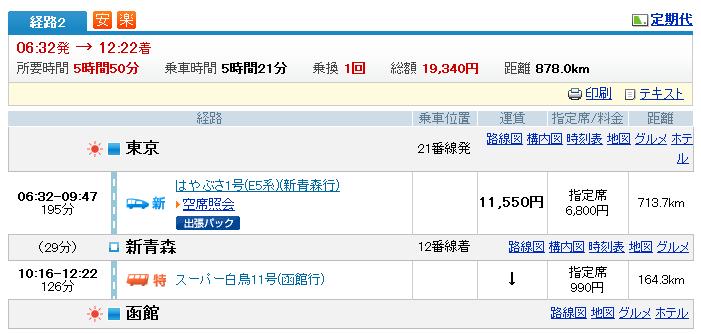 小樽到函馆新干线