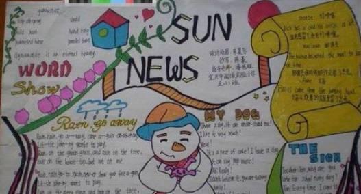 关于春节的英语手抄报怎么做 21 2011-05-04 帮忙翻译成英文!图片