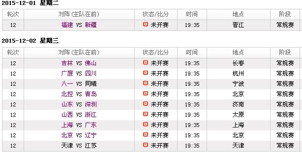 2015十二甞��c�z_2015cba第十二轮对阵表