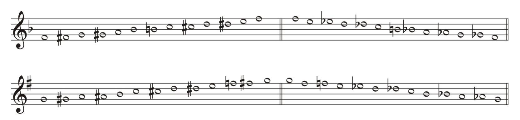 <p>传统半音阶的一般写法是,凡音阶上行都用升号,下行都用降号.图片