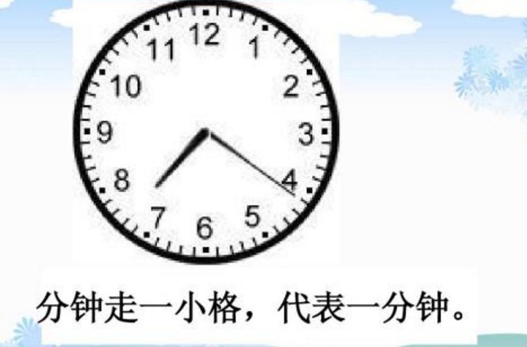 一分钟有多长?图片