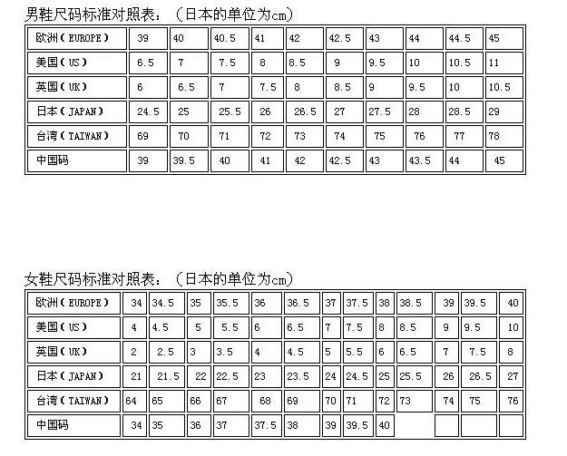 鞋子尺码对照表厘米美国鞋子尺码对照表图片