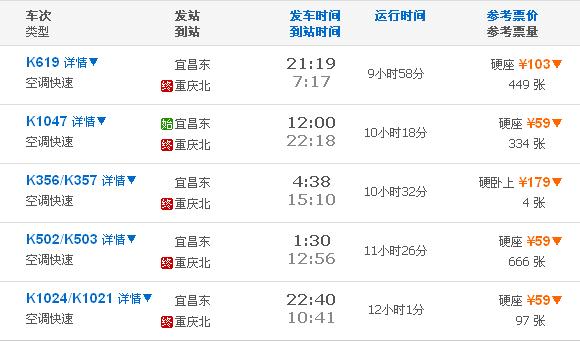 宜昌到重庆车票价_宜昌火车东站到重庆要几个小时