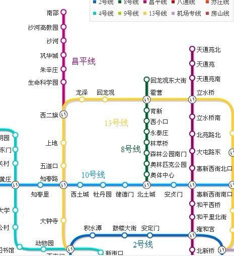 坐地铁去十三陵