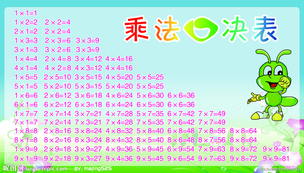 加法口诀表 加法口诀表怎么背 加法口诀儿歌 数学加法口诀表图片