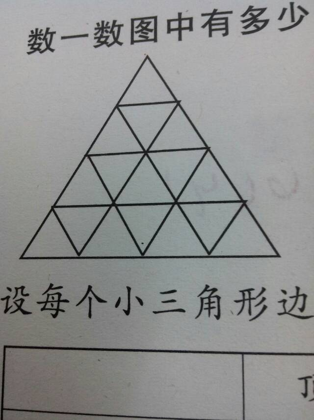 少见的三角形包装设计